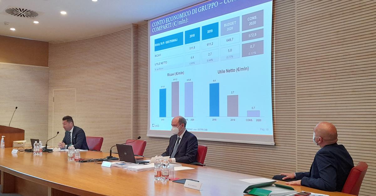 cmb-news-bilancio-2020-utile